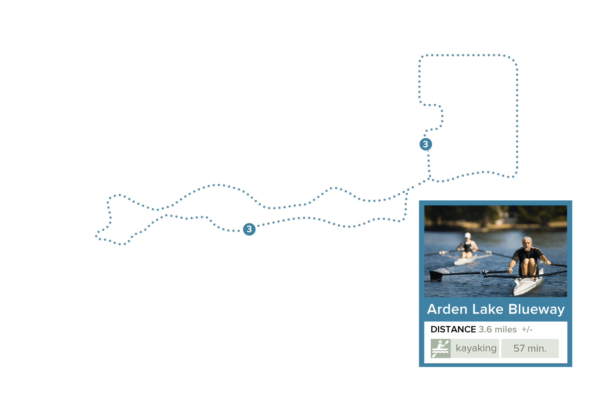 Arden graphic depicting the Arden Lake Blueway