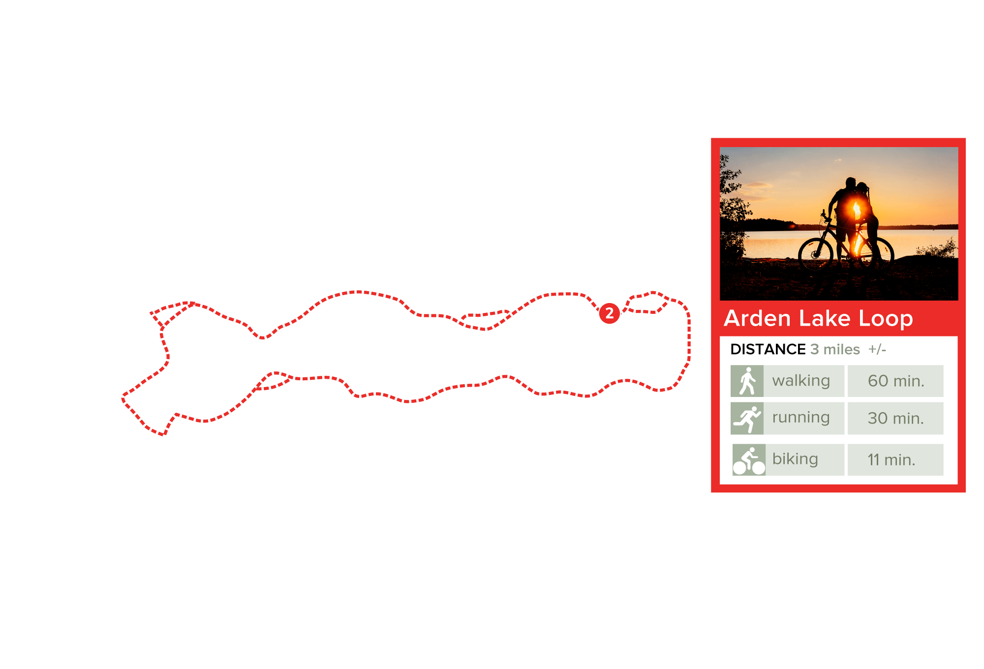 Arden graphic depicting the Arden Lake Loop